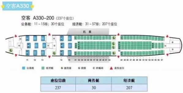 600400 - 58kb 东航空客a330座位图_东航空客346座位图_东 736x487图片