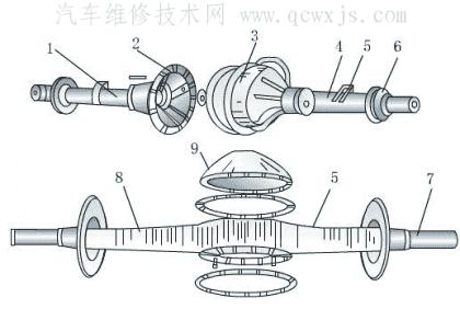 驱动桥壳结构 驱动桥壳的类型和构造