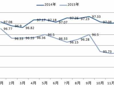 2016年全国卷烟销量 2016年中国卷烟营销的发展现状及市场化取向分析